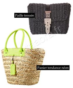 Summer 2012 Bags Balances